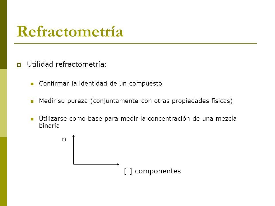 Refractometría Utilidad refractometría: n [ ] componentes